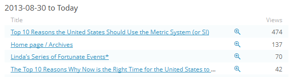 Top 10 Reasons to Switch to the Metric System Revisited (2/2)