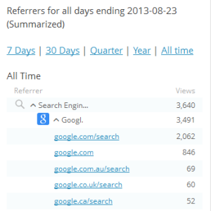 Referrers to this blog