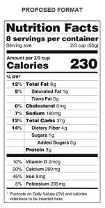 Proposed new nutritional labeling