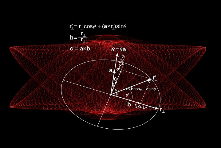 Fancy images with cosines and fractions.